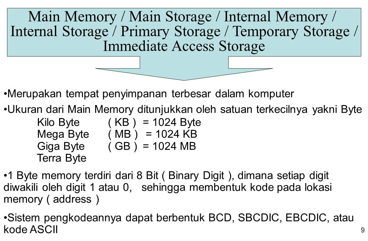 9 Main Memory / Main Storage / Internal Memory / Internal Storage / Primary Storage / Temporary Storage / Immediate Access Storage Merupakan tempat penyimpanan terbesar dalam komputer Ukuran dari Main Memory ditunjukkan oleh satuan terkecilnya yakni Byte Kilo Byte ( KB )= 1024 Byte Mega Byte ( MB ) = 1024 KB Giga Byte ( GB ) = 1024 MB Terra Byte 1 Byte memory terdiri dari 8 Bit ( Binary Digit ), dimana setiap digit diwakili oleh digit 1 atau 0, sehingga membentuk kode pada lokasi memory ( address ) Sistem pengkodeannya dapat berbentuk BCD, SBCDIC, EBCDIC, atau kode ASCII