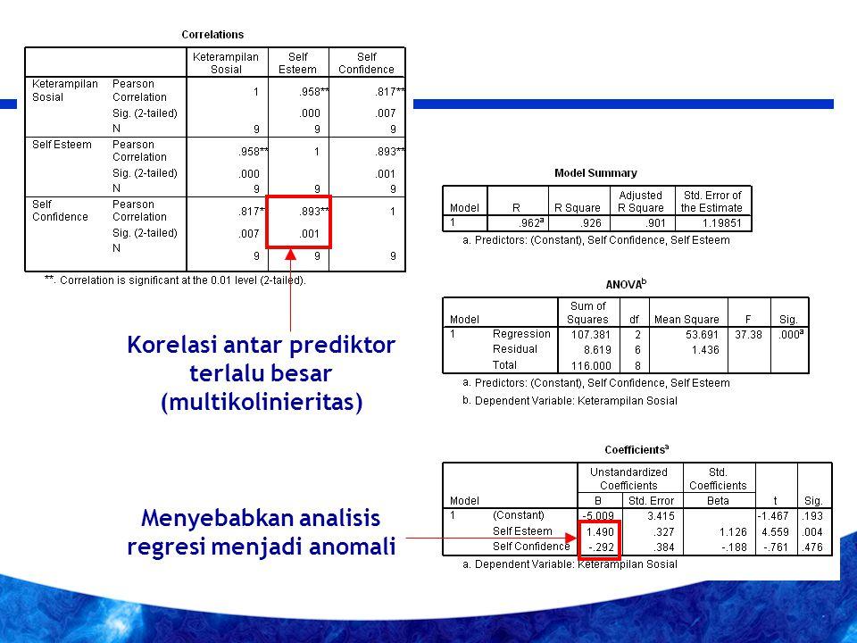 Korelasi antar prediktor terlalu besar (multikolinieritas) Menyebabkan analisis regresi menjadi anomali