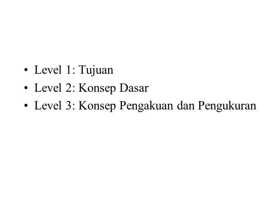 Level 1: Tujuan Level 2: Konsep Dasar Level 3: Konsep Pengakuan dan Pengukuran