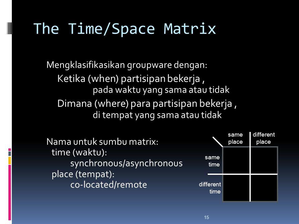 The Time/Space Matrix Mengklasifikasikan groupware dengan: Ketika (when) partisipan bekerja, pada waktu yang sama atau tidak Dimana (where) para parti