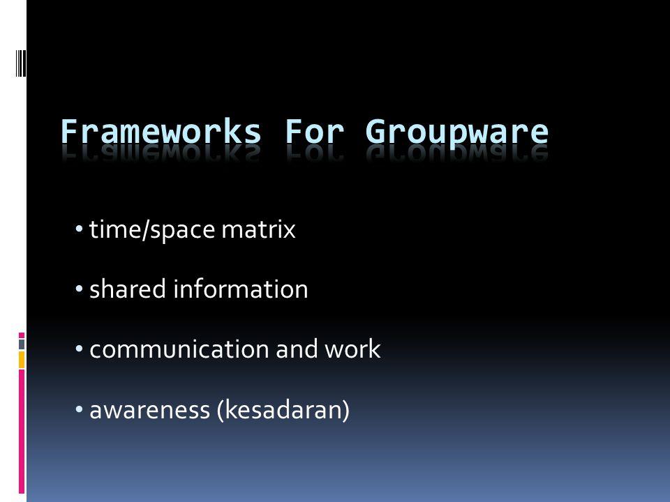time/space matrix shared information communication and work awareness (kesadaran)