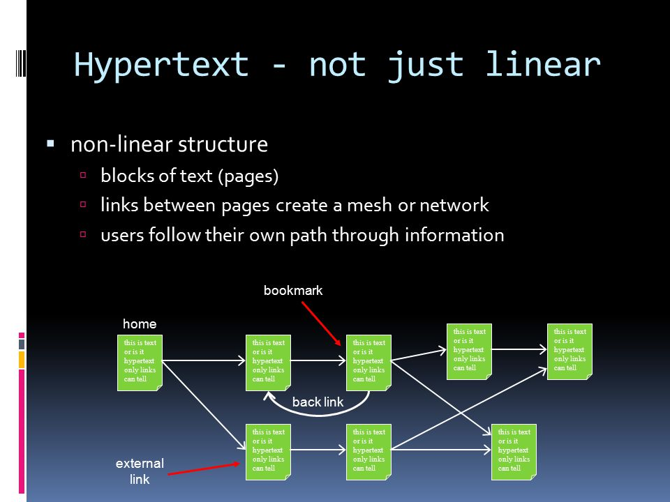 Hypertext - not just linear  non-linear structure  blocks of text (pages)  links between pages create a mesh or network  users follow their own pa