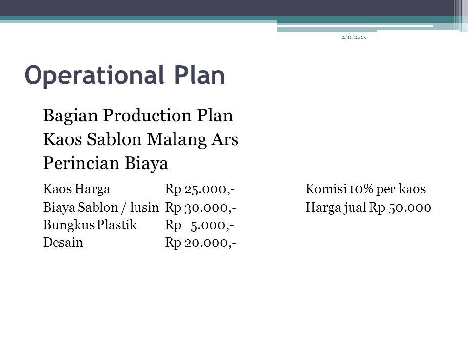 4/11/2015 Production Plan Rencana mendetail bagaimana produk / jasa akan di produk.  Manufacturing Proces  Operational Plan