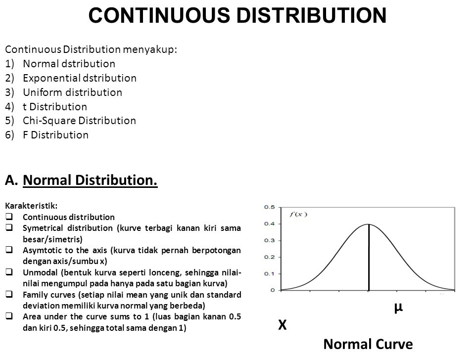 CONTINUOUS DISTRIBUTION Continuous Distribution menyakup: 1)Normal dstribution 2)Exponential dstribution 3)Uniform distribution 4)t Distribution 5)Chi