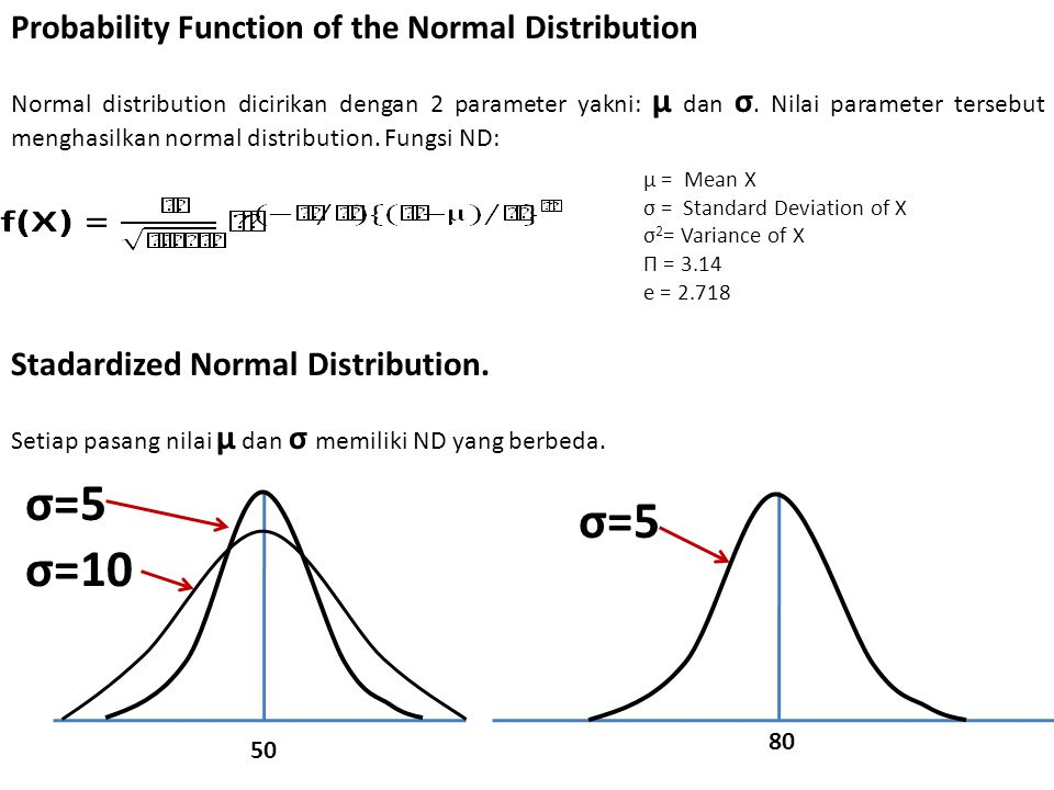 Probability Function of the Normal Distribution Normal distribution dicirikan dengan 2 parameter yakni: µ dan σ. Nilai parameter tersebut menghasilkan