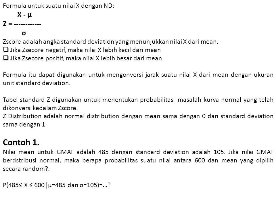 P(485≤ X ≤ 600│µ=485 dan σ=105)=….