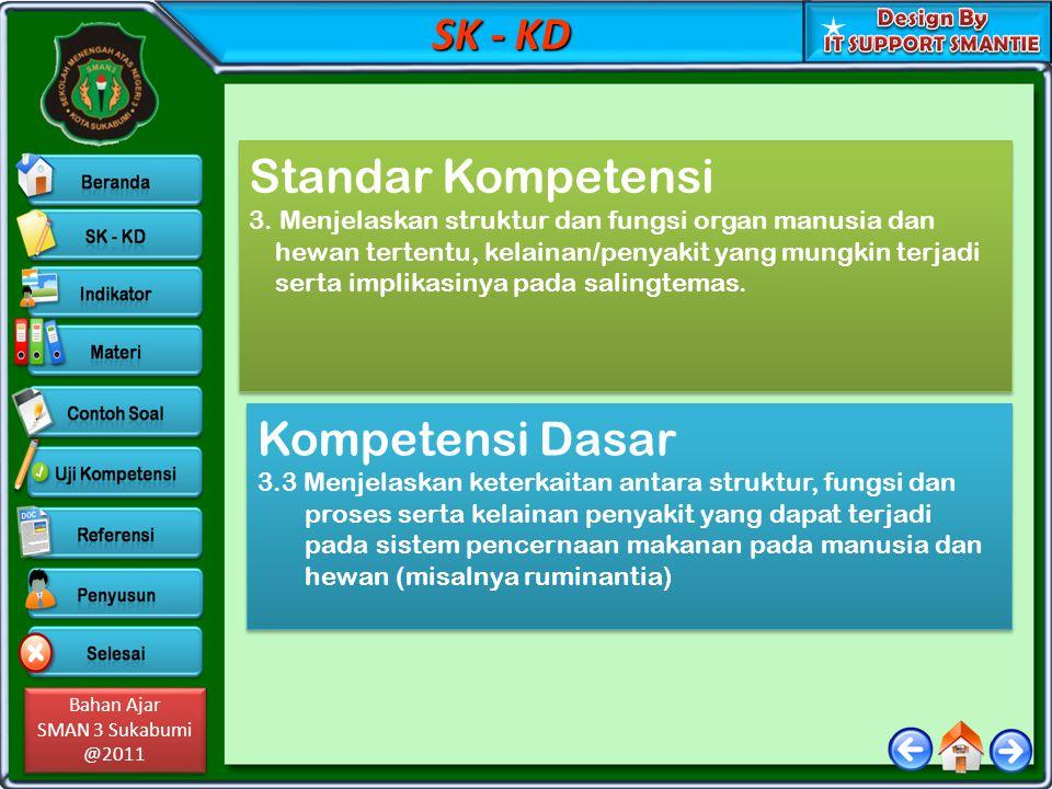 Bahan Ajar SMAN 3 Sukabumi @2011 Bahan Ajar SMAN 3 Sukabumi @2011 SK - KD Standar Kompetensi 3.