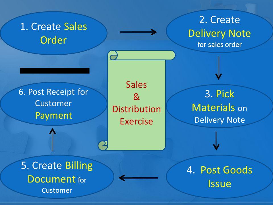 1.Create Sales Order 5. Create Billing Document for Customer 4.
