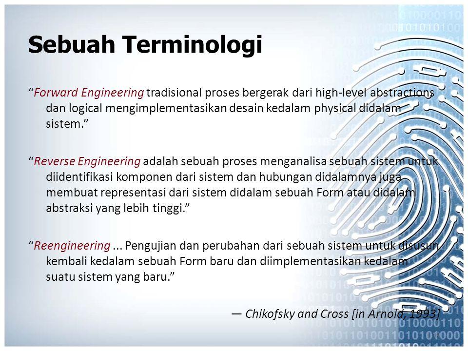 1.19 Sebuah Terminologi Forward Engineering tradisional proses bergerak dari high-level abstractions dan logical mengimplementasikan desain kedalam physical didalam sistem. Reverse Engineering adalah sebuah proses menganalisa sebuah sistem untuk diidentifikasi komponen dari sistem dan hubungan didalamnya juga membuat representasi dari sistem didalam sebuah Form atau didalam abstraksi yang lebih tinggi. Reengineering...