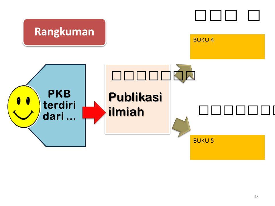 45 Rangkuman PKB terdiri dari … Publikasi ilmiah BUKU 4 BUKU 5 Apa ? Bagaimana ? Menilai