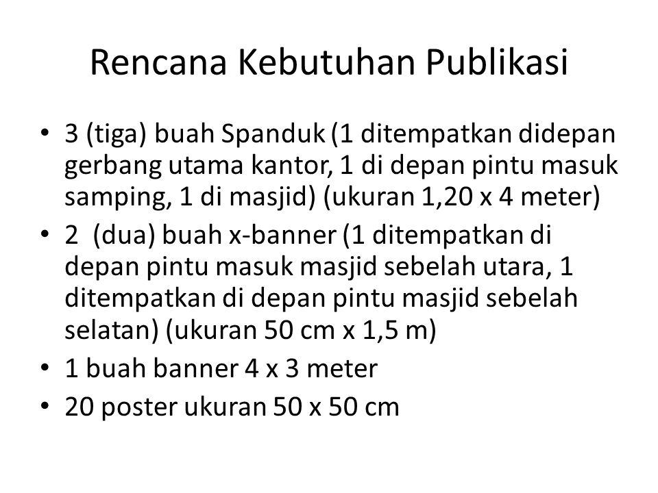 Rencana Kebutuhan Publikasi 3 (tiga) buah Spanduk (1 ditempatkan didepan gerbang utama kantor, 1 di depan pintu masuk samping, 1 di masjid) (ukuran 1,20 x 4 meter) 2 (dua) buah x-banner (1 ditempatkan di depan pintu masuk masjid sebelah utara, 1 ditempatkan di depan pintu masjid sebelah selatan) (ukuran 50 cm x 1,5 m) 1 buah banner 4 x 3 meter 20 poster ukuran 50 x 50 cm