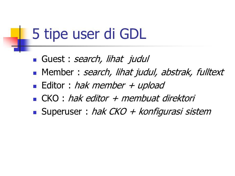 Bagaimana memulai? http://publikasi-.umm.ac.id Contoh tampilan :