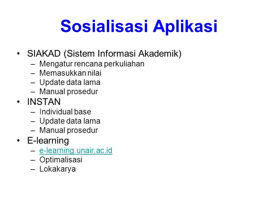 Sosialisasi Aplikasi SIAKAD (Sistem Informasi Akademik) –Mengatur rencana perkuliahan –Memasukkan nilai –Update data lama –Manual prosedur INSTAN –Ind