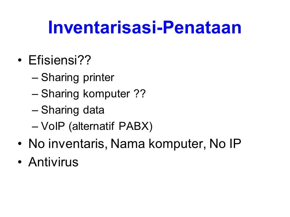 Inventarisasi-Penataan Efisiensi?? –Sharing printer –Sharing komputer ?? –Sharing data –VoIP (alternatif PABX) No inventaris, Nama komputer, No IP Ant