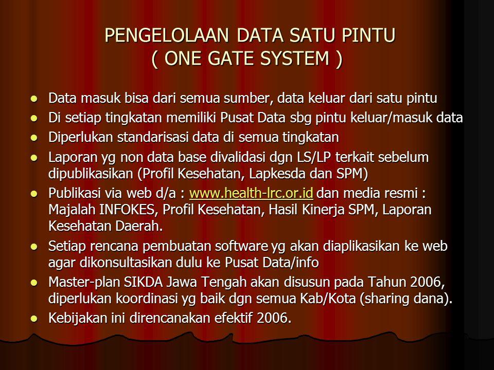 PENGELOLAAN DATA SATU PINTU ( ONE GATE SYSTEM ) PENGELOLAAN DATA SATU PINTU ( ONE GATE SYSTEM ) Data masuk bisa dari semua sumber, data keluar dari satu pintu Data masuk bisa dari semua sumber, data keluar dari satu pintu Di setiap tingkatan memiliki Pusat Data sbg pintu keluar/masuk data Di setiap tingkatan memiliki Pusat Data sbg pintu keluar/masuk data Diperlukan standarisasi data di semua tingkatan Diperlukan standarisasi data di semua tingkatan Laporan yg non data base divalidasi dgn LS/LP terkait sebelum dipublikasikan (Profil Kesehatan, Lapkesda dan SPM) Laporan yg non data base divalidasi dgn LS/LP terkait sebelum dipublikasikan (Profil Kesehatan, Lapkesda dan SPM) Publikasi via web d/a : www.health-lrc.or.id dan media resmi : Majalah INFOKES, Profil Kesehatan, Hasil Kinerja SPM, Laporan Kesehatan Daerah.