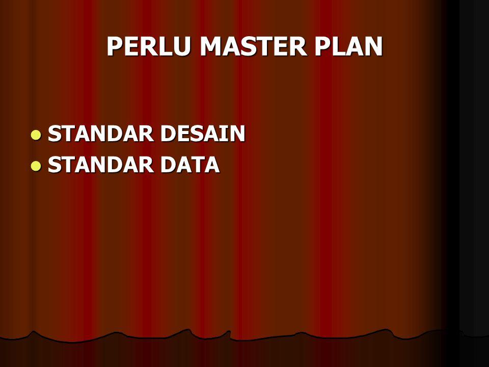 PERLU MASTER PLAN STANDAR DESAIN STANDAR DESAIN STANDAR DATA STANDAR DATA