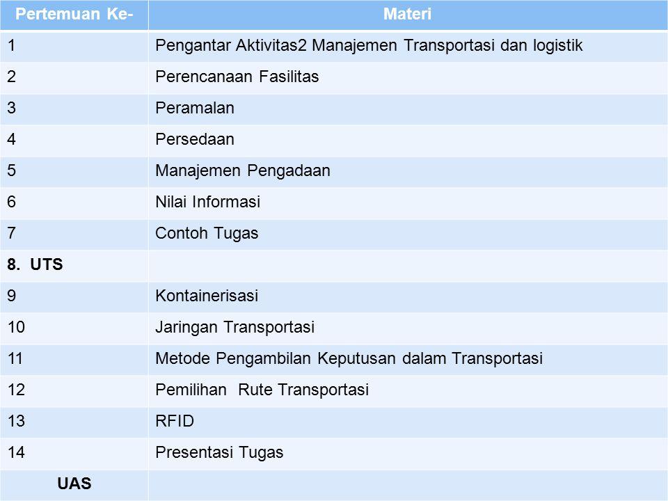 Pertemuan Ke-Materi 1Pengantar Aktivitas2 Manajemen Transportasi dan logistik 2Perencanaan Fasilitas 3Peramalan 4Persedaan 5Manajemen Pengadaan 6Nilai