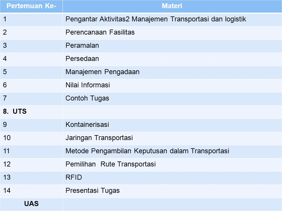 4  Mampu mengetahui dan memahami tentang proses manajemen transportasi dan logistik.