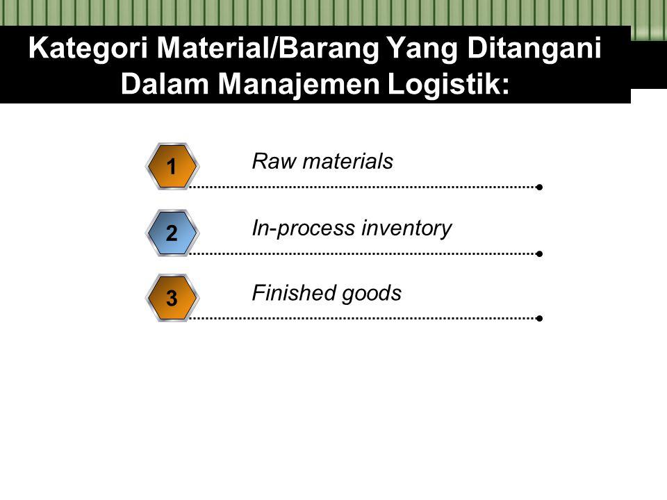 Jenis Produk Jadi Dalam Manajemen Logistik: 1.