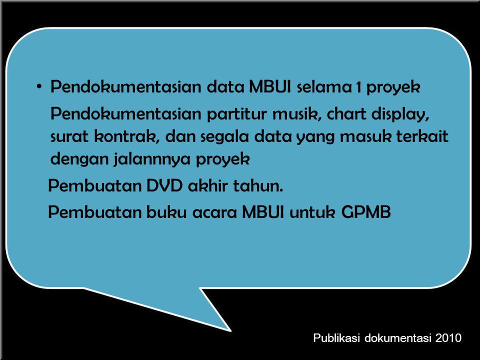 Pendokumentasian data MBUI selama 1 proyek Pendokumentasian partitur musik, chart display, surat kontrak, dan segala data yang masuk terkait dengan ja
