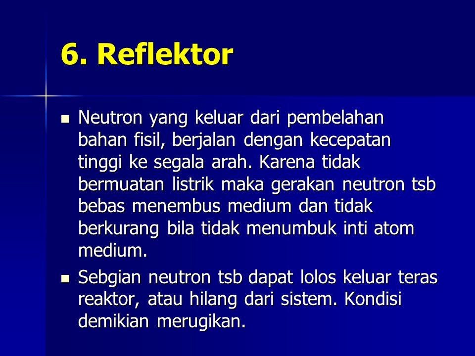 6. Reflektor Neutron yang keluar dari pembelahan bahan fisil, berjalan dengan kecepatan tinggi ke segala arah. Karena tidak bermuatan listrik maka ger