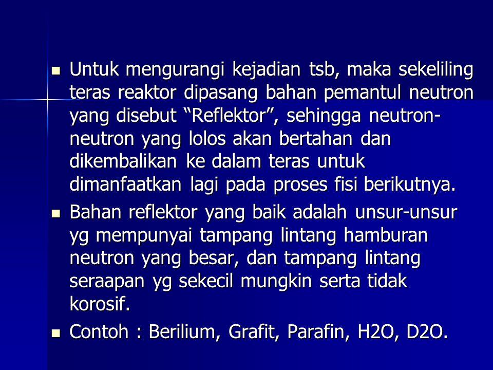 """Untuk mengurangi kejadian tsb, maka sekeliling teras reaktor dipasang bahan pemantul neutron yang disebut """"Reflektor"""", sehingga neutron- neutron yang"""