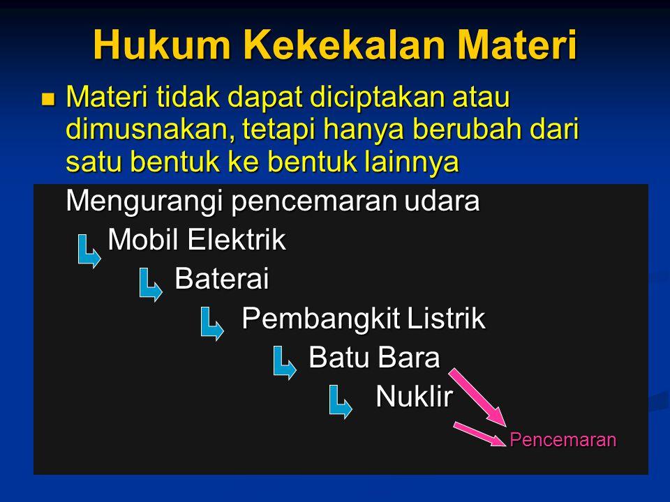 Hukum Kekekalan Materi Materi tidak dapat diciptakan atau dimusnakan, tetapi hanya berubah dari satu bentuk ke bentuk lainnya Materi tidak dapat dicip