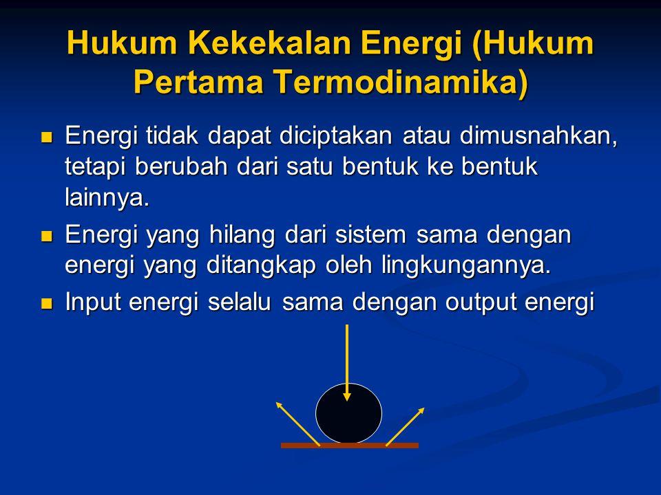 Hukum Kekekalan Energi (Hukum Pertama Termodinamika) Energi tidak dapat diciptakan atau dimusnahkan, tetapi berubah dari satu bentuk ke bentuk lainnya