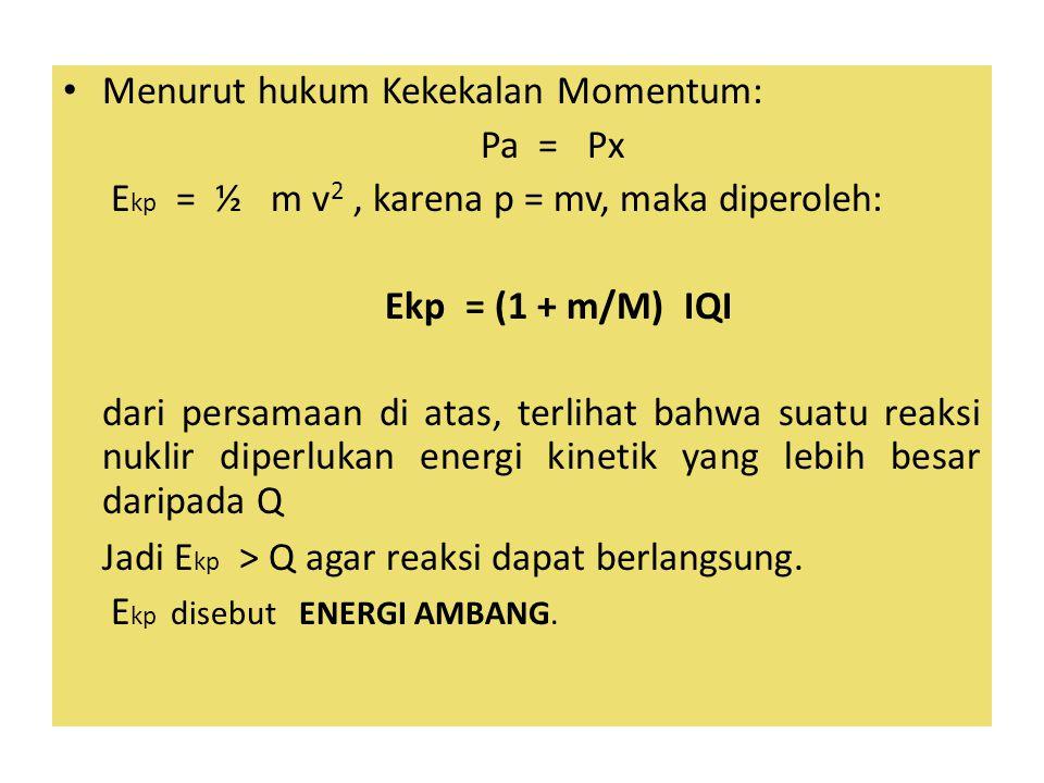 Menurut hukum Kekekalan Momentum: Pa = Px E kp = ½ m v 2, karena p = mv, maka diperoleh: Ekp = (1 + m/M) ΙQΙ dari persamaan di atas, terlihat bahwa suatu reaksi nuklir diperlukan energi kinetik yang lebih besar daripada Q Jadi E kp > Q agar reaksi dapat berlangsung.