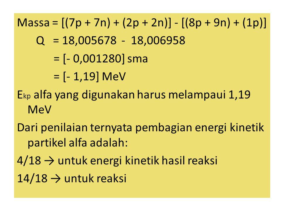 Massa = [(7p + 7n) + (2p + 2n)] - [(8p + 9n) + (1p)] Q = 18,005678 - 18,006958 = [- 0,001280] sma = [- 1,19] MeV E kp alfa yang digunakan harus melamp