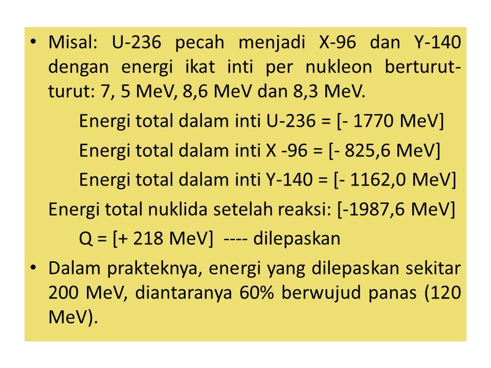 Misal: U-236 pecah menjadi X-96 dan Y-140 dengan energi ikat inti per nukleon berturut- turut: 7, 5 MeV, 8,6 MeV dan 8,3 MeV. Energi total dalam inti