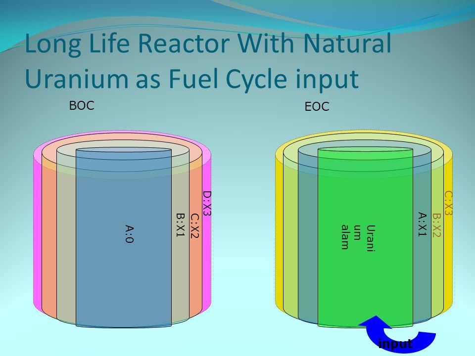 Long Life Reactor With Natural Uranium as Fuel Cycle input D:X3 C:X2 B:X1 A:0 C:X3 B:X2 A:X1 Uraniumalam BOC EOC input