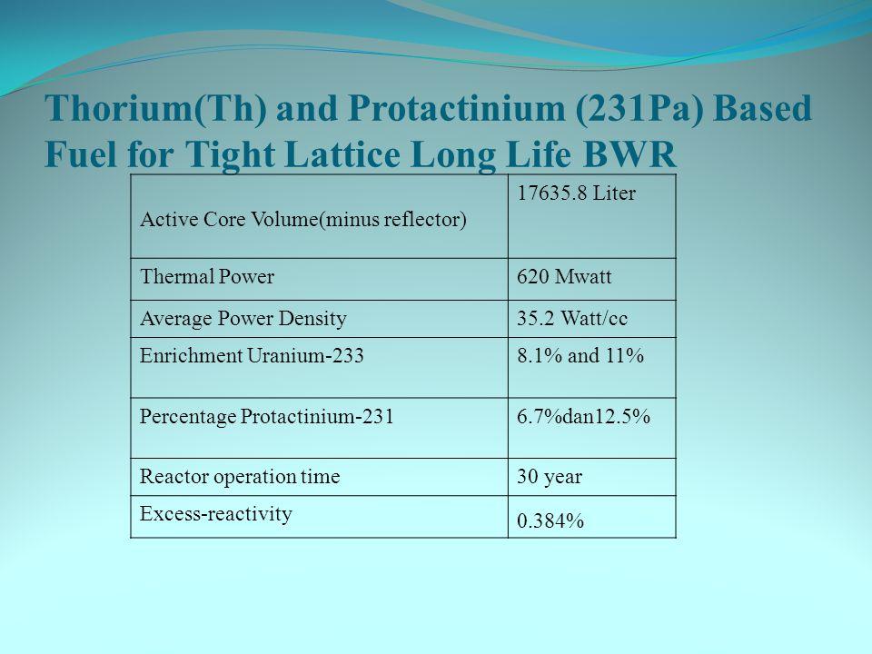 Active Core Volume(minus reflector) 17635.8 Liter Thermal Power620 Mwatt Average Power Density35.2 Watt/cc Enrichment Uranium-2338.1% and 11% Percenta