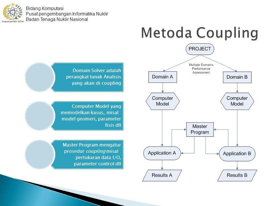 Domain Solver adalah perangkat lunak Analisis yang akan di coupling Computer Model yang memodelkan kasus, misal : model geomeri, parameter fisis dll M