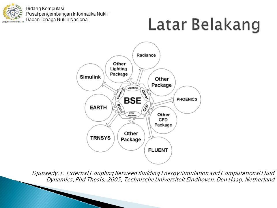Bidang Komputasi Pusat pengembangan Informatika Nuklir Badan Tenaga Nuklir Nasional Djunaedy, E. External Coupling Between Building Energy Simulation