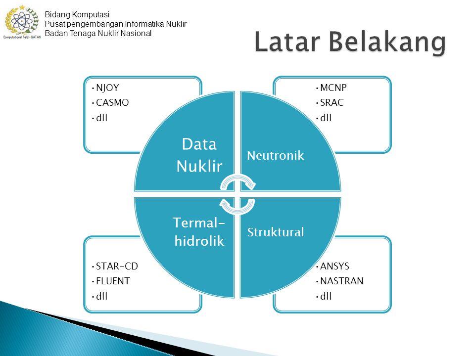 Bidang Komputasi Pusat pengembangan Informatika Nuklir Badan Tenaga Nuklir Nasional ANSYS NASTRAN dll STAR-CD FLUENT dll MCNP SRAC dll NJOY CASMO dll