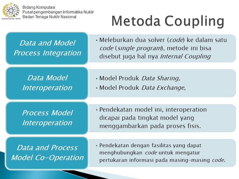 Bidang Komputasi Pusat pengembangan Informatika Nuklir Badan Tenaga Nuklir Nasional Meleburkan dua solver (code) ke dalam satu code (single program),