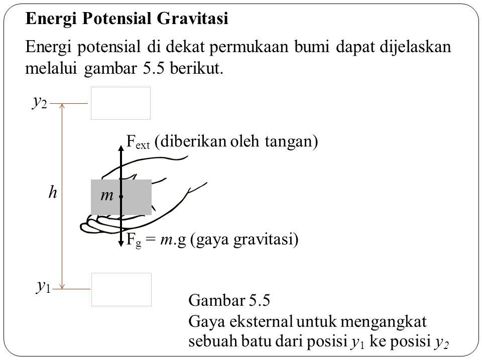 Energi Potensial Gravitasi Energi potensial di dekat permukaan bumi dapat dijelaskan melalui gambar 5.5 berikut. Gambar 5.5 Gaya eksternal untuk menga