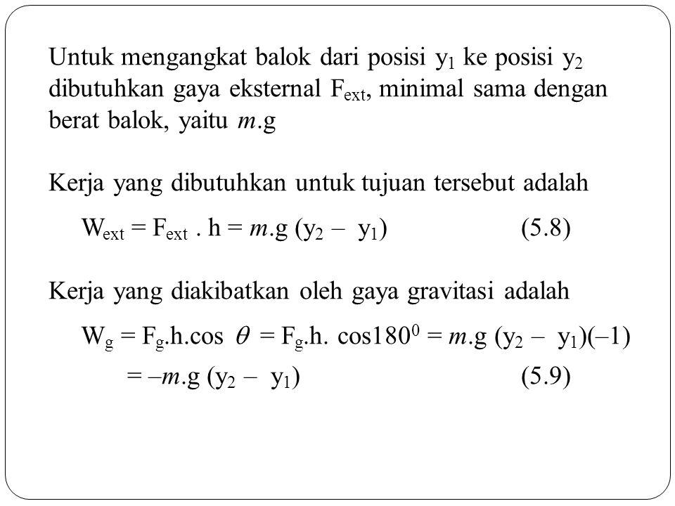 Untuk mengangkat balok dari posisi y 1 ke posisi y 2 dibutuhkan gaya eksternal F ext, minimal sama dengan berat balok, yaitu m.g Kerja yang dibutuhkan