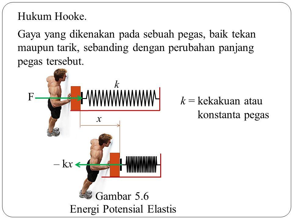 x Gambar 5.6 Energi Potensial Elastis k = kekakuan atau konstanta pegas k F Hukum Hooke. Gaya yang dikenakan pada sebuah pegas, baik tekan maupun tari