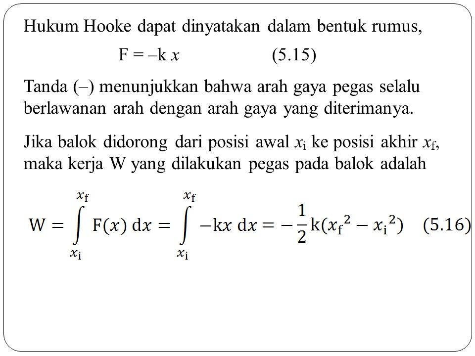 Hukum Hooke dapat dinyatakan dalam bentuk rumus, F = –k x (5.15) Tanda (–) menunjukkan bahwa arah gaya pegas selalu berlawanan arah dengan arah gaya y