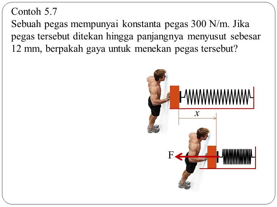 Contoh 5.7 Sebuah pegas mempunyai konstanta pegas 300 N/m. Jika pegas tersebut ditekan hingga panjangnya menyusut sebesar 12 mm, berpakah gaya untuk m