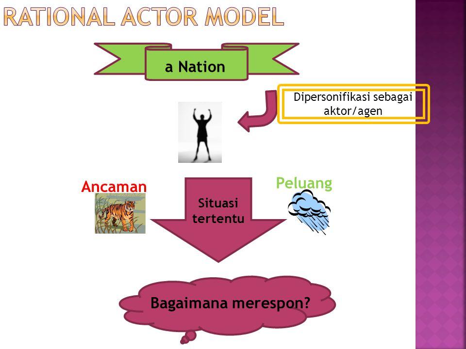 a Nation Dipersonifikasi sebagai aktor/agen Situasi tertentu Ancaman Peluang Bagaimana merespon?