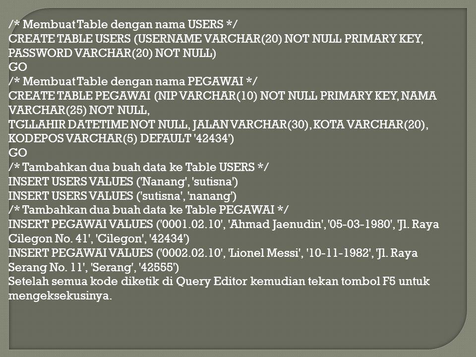 /* Membuat Table dengan nama USERS */ CREATE TABLE USERS (USERNAME VARCHAR(20) NOT NULL PRIMARY KEY, PASSWORD VARCHAR(20) NOT NULL) GO /* Membuat Tabl