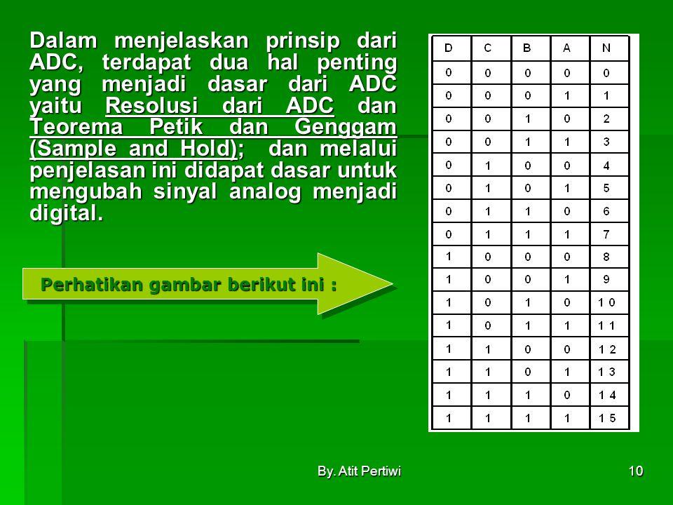 By. Atit Pertiwi10 Dalam menjelaskan prinsip dari ADC, terdapat dua hal penting yang menjadi dasar dari ADC yaitu Resolusi dari ADC dan Teorema Petik
