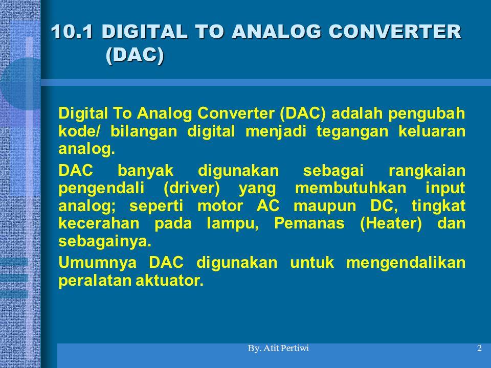 By. Atit Pertiwi2 10.1 DIGITAL TO ANALOG CONVERTER (DAC) Digital To Analog Converter (DAC) adalah pengubah kode/ bilangan digital menjadi tegangan kel