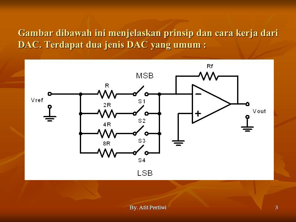 3 Gambar dibawah ini menjelaskan prinsip dan cara kerja dari DAC. Terdapat dua jenis DAC yang umum :