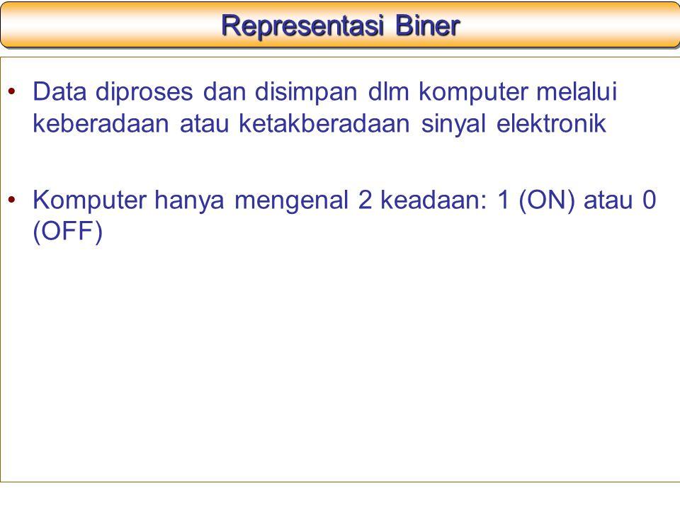 Representasi Biner Data diproses dan disimpan dlm komputer melalui keberadaan atau ketakberadaan sinyal elektronik Komputer hanya mengenal 2 keadaan: