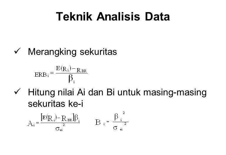 Merangking sekuritas Hitung nilai Ai dan Bi untuk masing-masing sekuritas ke-i Teknik Analisis Data