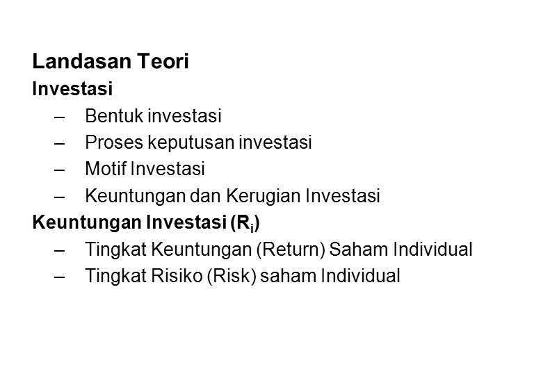 Landasan Teori Investasi –Bentuk investasi –Proses keputusan investasi –Motif Investasi –Keuntungan dan Kerugian Investasi Keuntungan Investasi (R i )